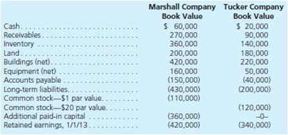 On January 1, 2013, Marshall Company acquired 100 percent of