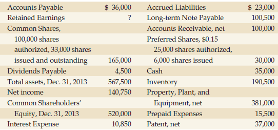The following accounts and related balances of Etse Manufacturing Inc.