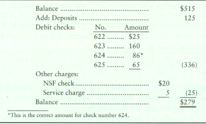 F. L. Hardy's checkbook lists the following: The October bank statement