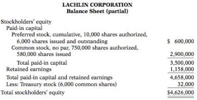 The stockholders' equity section of Lachlin Corporation's balance sheet at