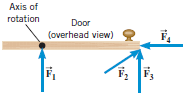 The drawing illustrates an overhead view of a door and