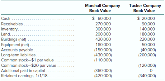 On January 1, 2018, Marshall Company acquired 100 percent of