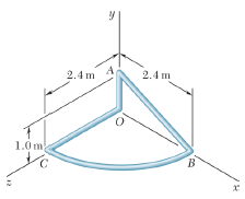 A thin steel wire of uniform cross section is bent