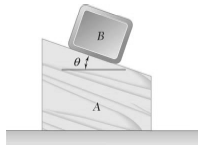 Blocks A and B have masses mA and mB respectively.