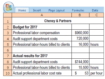 Cheney & Partners, a Quebecbased public accounting partnership, specializes in