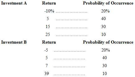 c following possible returns and probabilities of occurrence: