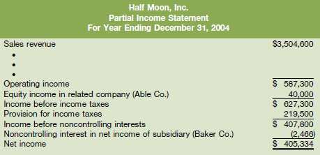 A partial income statement for Half Moon, Inc. is reported