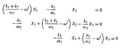 k2 k + k2 X2 k3 x, kz + k3 Xi + +(**-)*-X=0 k2 k3 X2 +