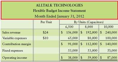 AllTalk Technologies manufactures capacitors for cellular base s