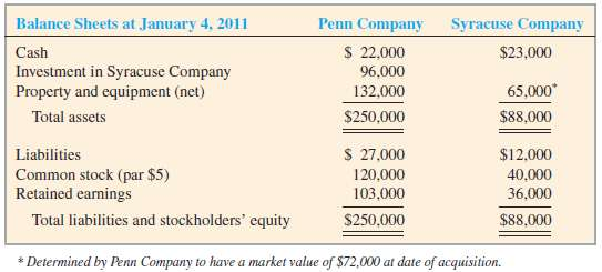 On January 4, 2011, Penn Company acquired all 8,000 outstanding