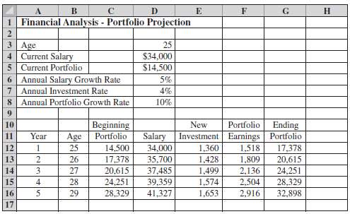 What will your portfolio be worth in 10 years? In