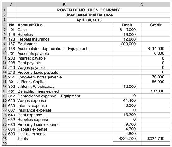 The following unadjusted trial balance is for Power Demolition Company