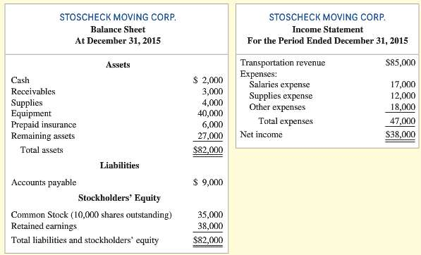 Stoscheck Moving Corporation has been in operation since January 1,