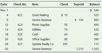Preparing a bank reconciliation Harrison Photography's checkbook lists the following: