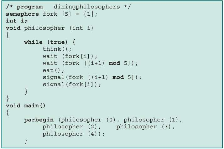 Suppose that there are two types of philosophers. One type