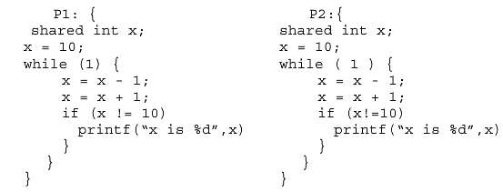 Consider the following program: Note that the scheduler in a uniprocessor
