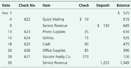 Henderson Photography€™s checkbook lists the following:Henderson November€™s bank statement shows