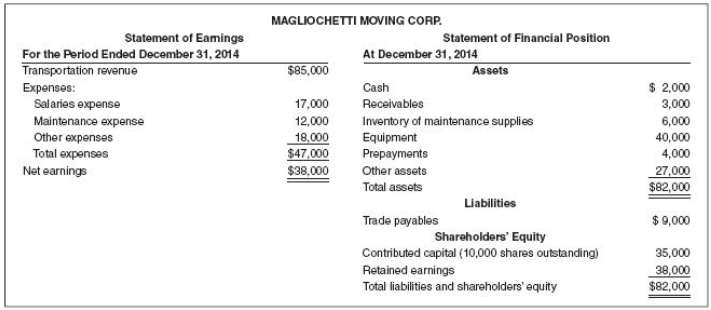 Magliochetti Moving Corp. has been in operation since January 1,