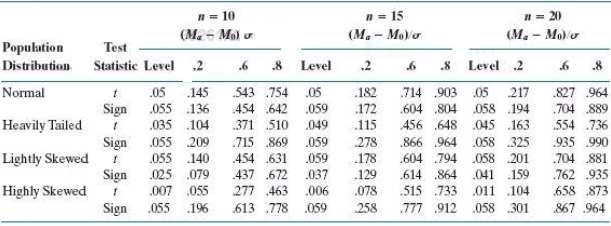 Using the information in Table 5.8, answer the following questions.