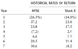 HISTORICAL RATES OF RETURN Year NYSE Stock X (26.5%) 37.2 1 (14.0%) 23.0 23.8 17.5 4 (7.2) 2.0 S.1 6.6 20.5 19.4 30.6 18