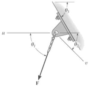 Determine the components of the F force acting along the u and v
