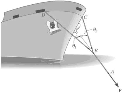 The towing pendant AB is subjected to the force F which