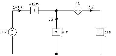 +12 44A 14. 2A 2 4 2 24 V 3 28 V