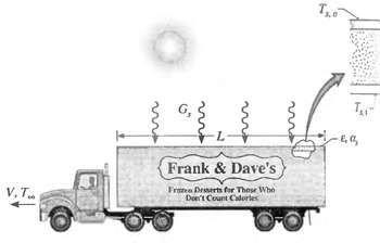 Frank & Dave's V, T.. Free Deserts for Those Whe Dee't Count Calorles