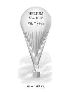 Balloons are often filled with helium