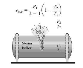 Catastrophic explosions of steam boilers