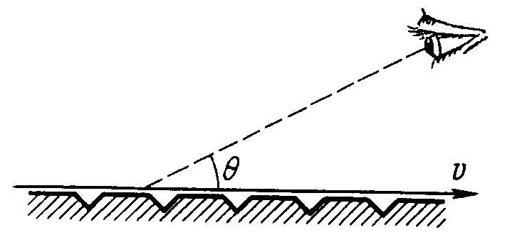 A narrow beam of electrons passes immediately over the surface