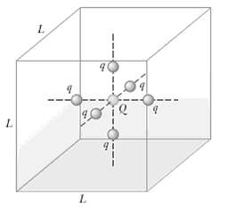 A point charge Q = 5.00 %C