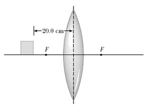 Figure P36.40 shows a thin glass (n = 1.50)