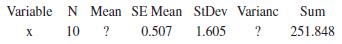 Variable N Mean SE Mean StDev Varianc 0.507 Sum Sum 251.848 10 1.605 х