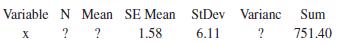 Variable N Mean SE Mean StDev Varianc ? ? 1.58 Sum х 751.40 6.11