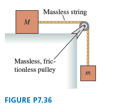 Massless string Massless, fric- tionless pulley FIGURE P7.36