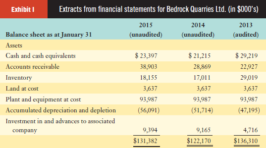 Extracts from financial statements for Bedrock Quarries Ltd. (in $000's) Exhibit I 2014 2013 2015 Balance sheet as at Ja