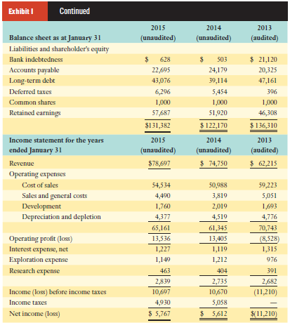 Exhibit I Continued 2015 2014 2013 Balance sheet as at January 31 (unaudited) (unaudited) (audited) Liabilities and shar