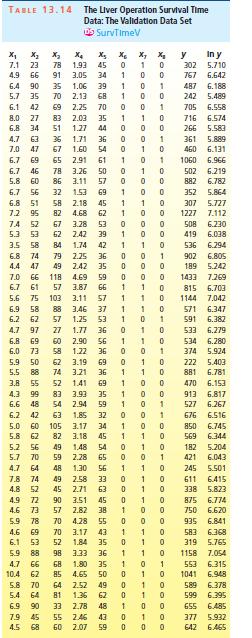 TABLE 13.14 The Liver Operation Survival Time Data: The Validatilon Data Set OS SurvTimeV In y х х, 7.1 х х, х. х,