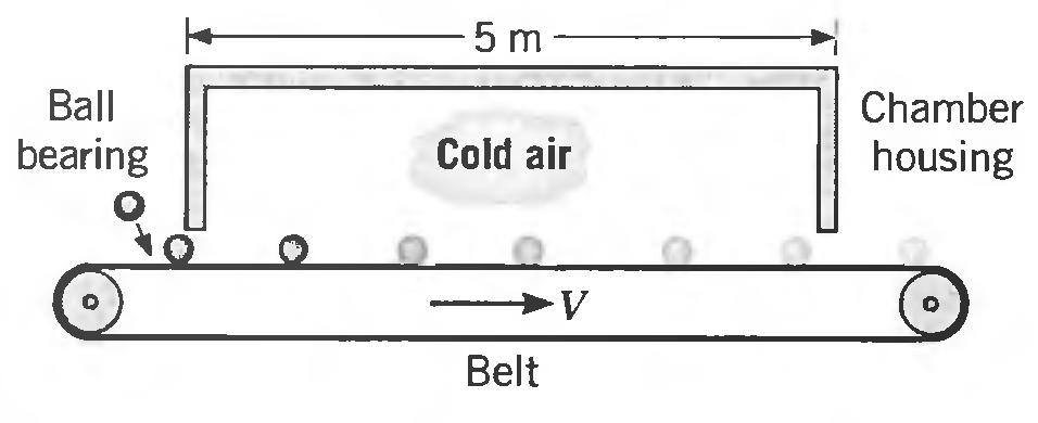 5 m Ball Chamber housing bearing Cold air Belt