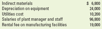 Indirect materials Depreciation on equipment Utilities cost Salaries of plant manager and staff Rental fee on manufactur