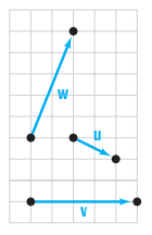 Use the vectors in the figure at the right to