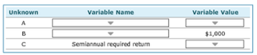 Unknown Variable Value Variable Name $1,000 Semiannual required returm