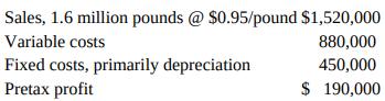 Sales, 1.6 million pounds @ $0.95/pound $1,520,000 Variable costs Fixed costs, primarily depreciation Pretax profit 880,