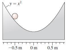 y = x² -0.5 m 0 m 0.5 m