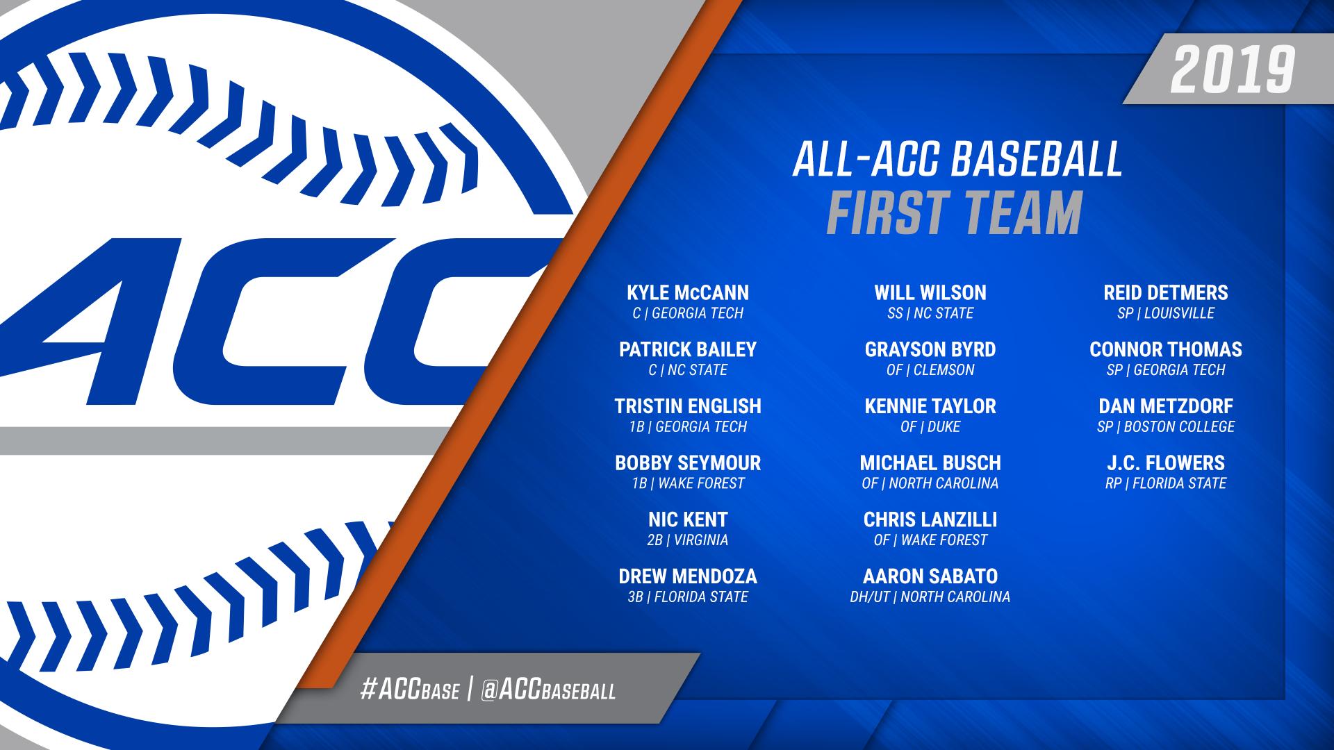 2019 ACC Baseball Season Honors Announced - Atlantic Coast