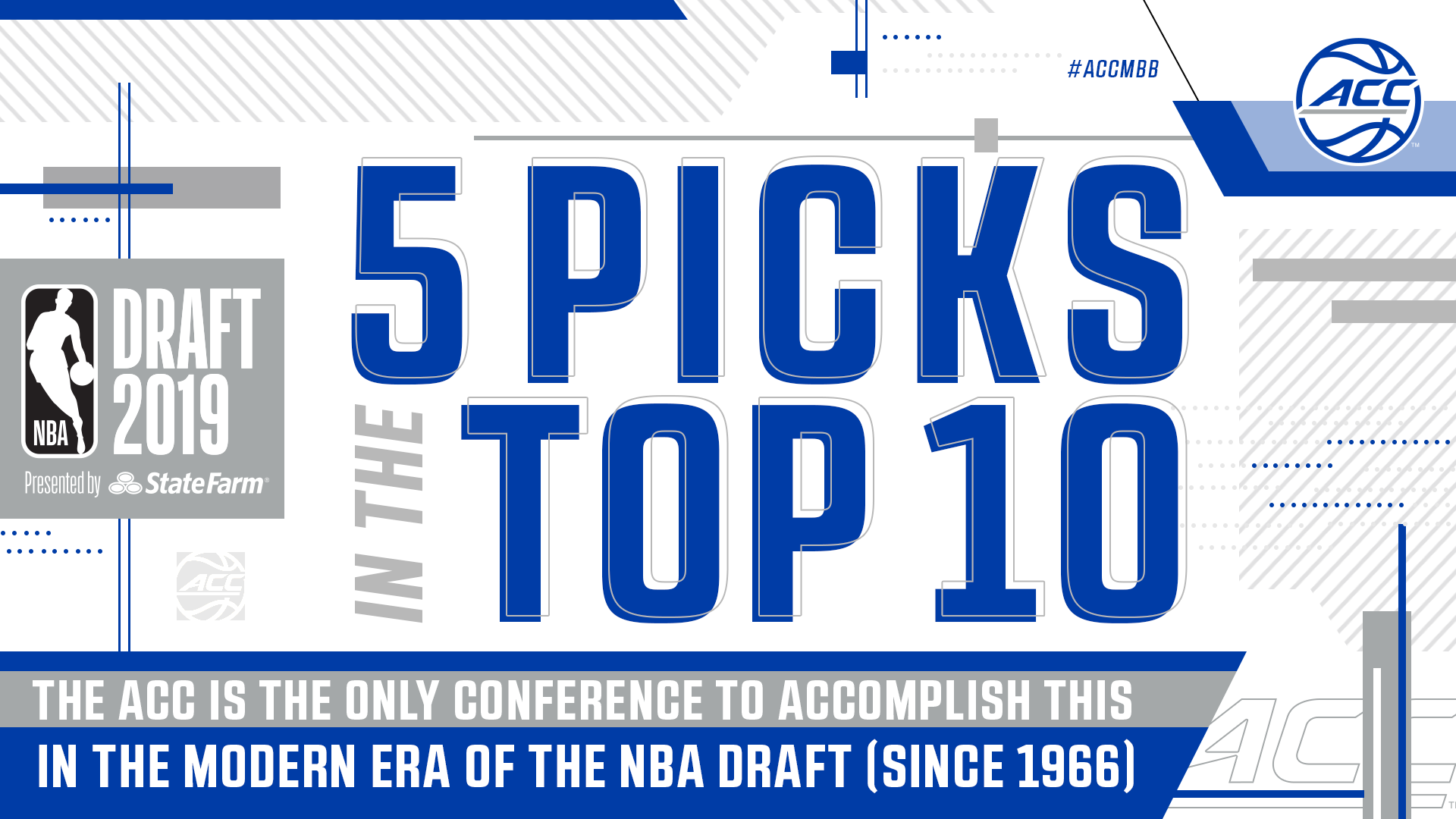 ACC sets record with six lottery picks in 2019 NBA Draft