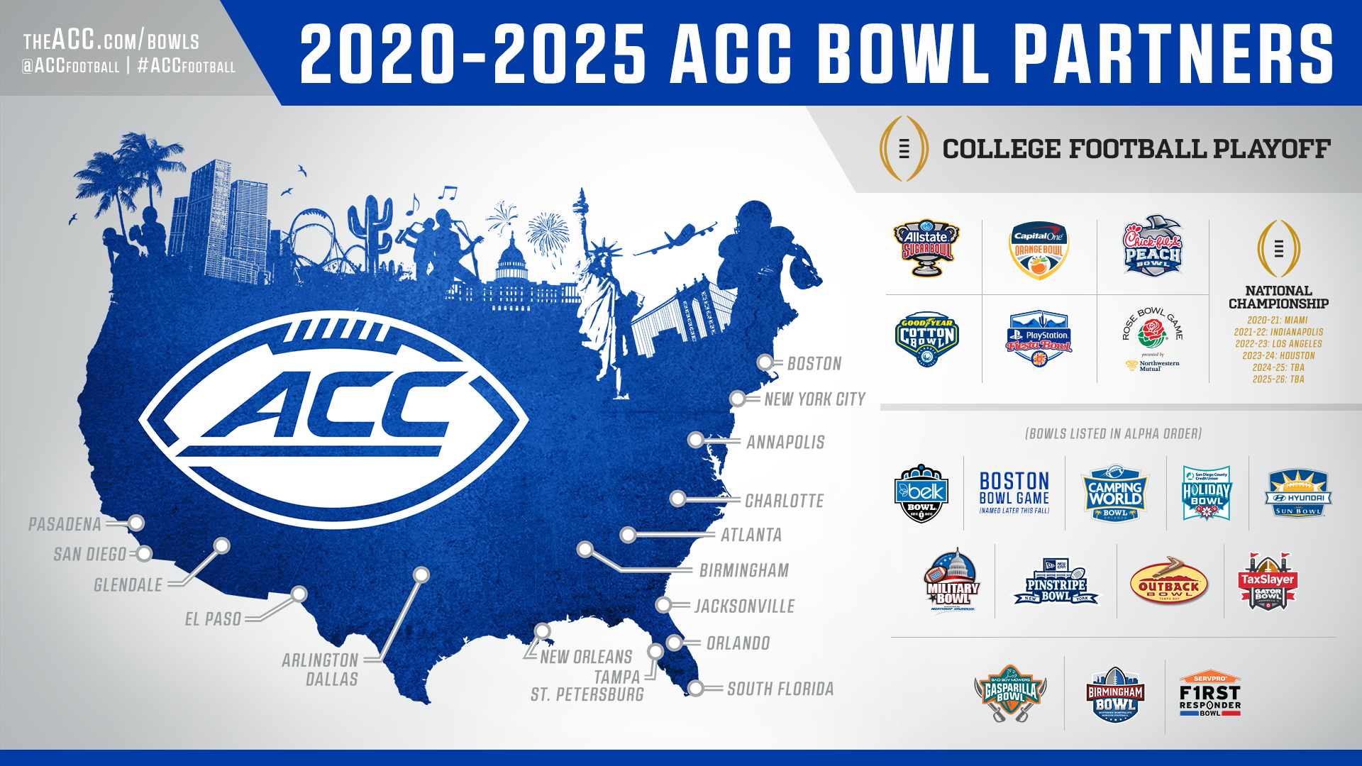 Big Ten Bowl Games 2020 21.Acc Announces Bowl Agreements For 2020 25 Atlantic Coast