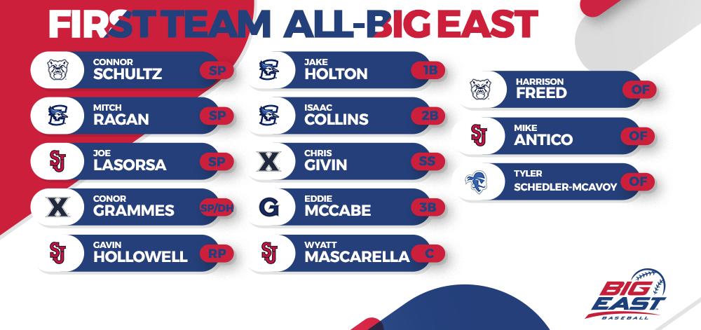 Big East Conference - Baseball Regular-Season Major Awards and All