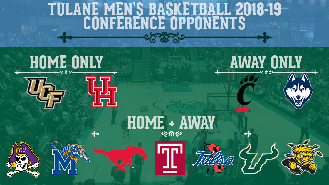 american athletic conference announces 2018 19 men s basketball